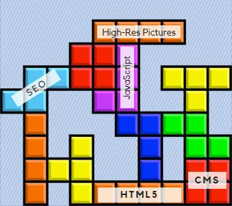 web performance and tetris